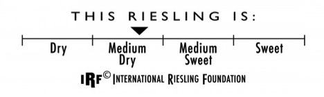 Reisling Description